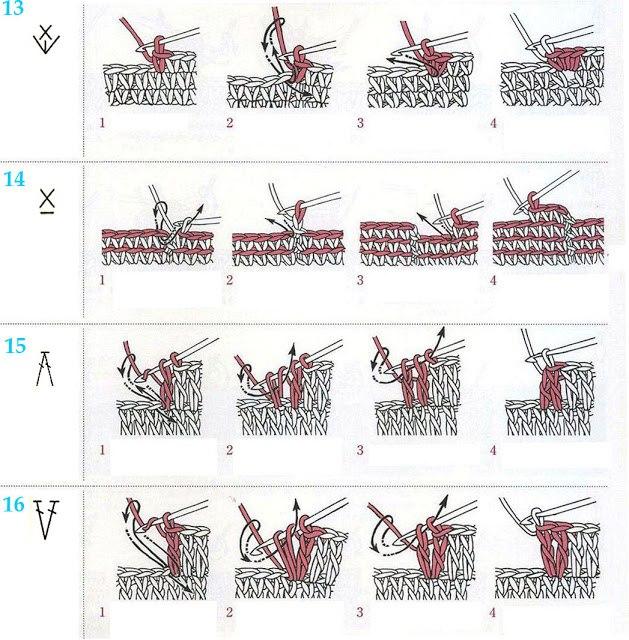 схемы условные обозначения при вязании крючком запись