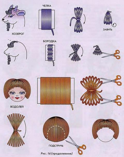 Как сделать волосы для игрушек