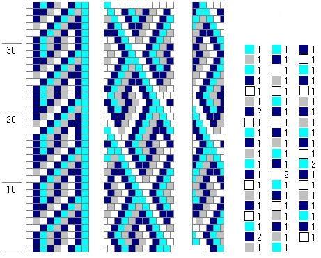 Фенечки вязанные крючком схемы