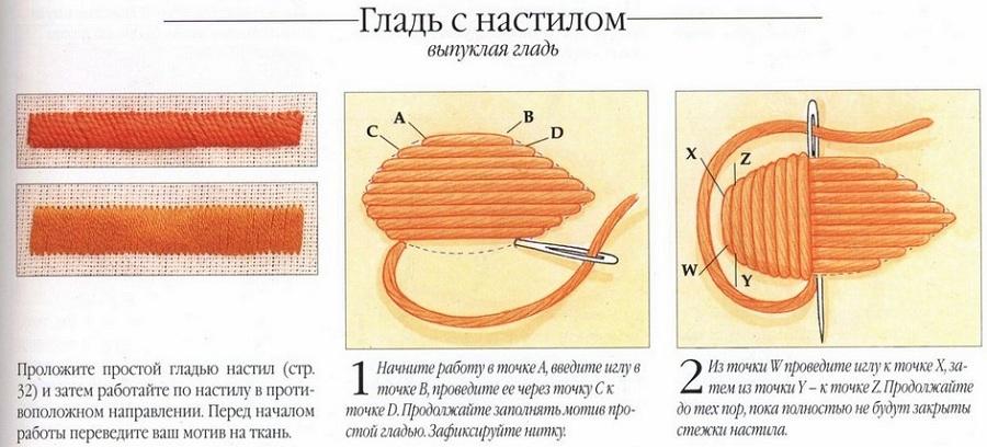 Вышивка гладью для начинающих пошаговое фото схемы 36