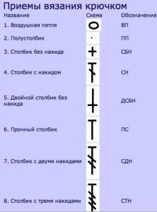 Корзинки (фото и схемы)
