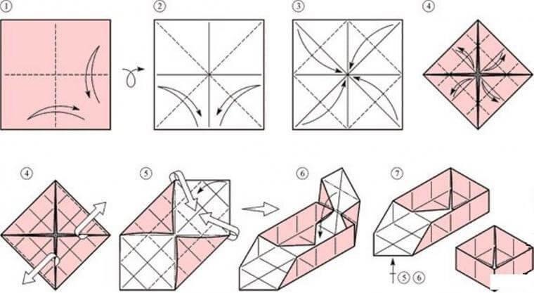 Сделать коробочку из бумаги