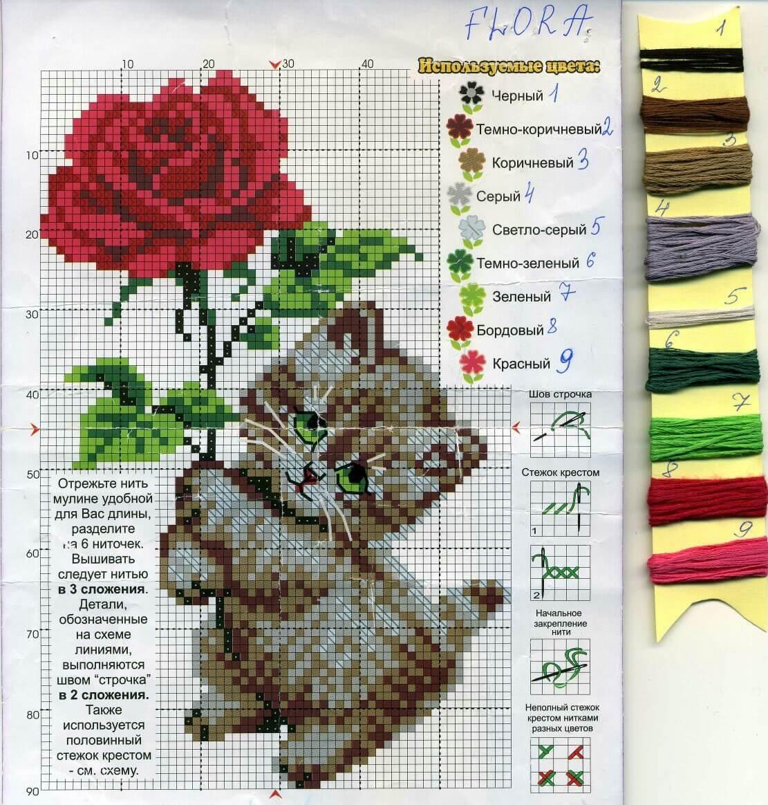 Авторские бумажные схемы для вышивки рушников, вышиванок 69