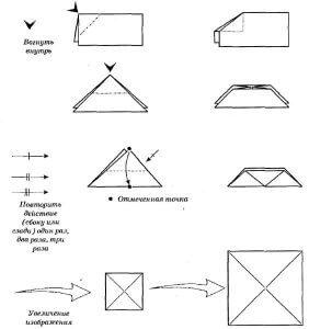 Условные обозначения и приёмы оригами