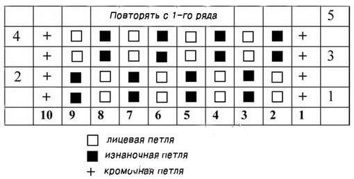 Узор «рис» схема