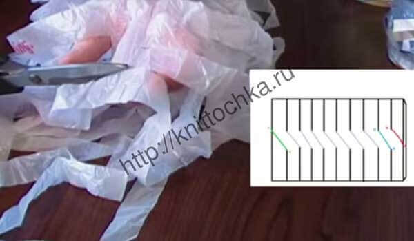 Сумка из полиэтиленовых пакетов
