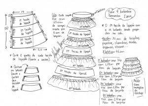 Выкройка юбки с воланами