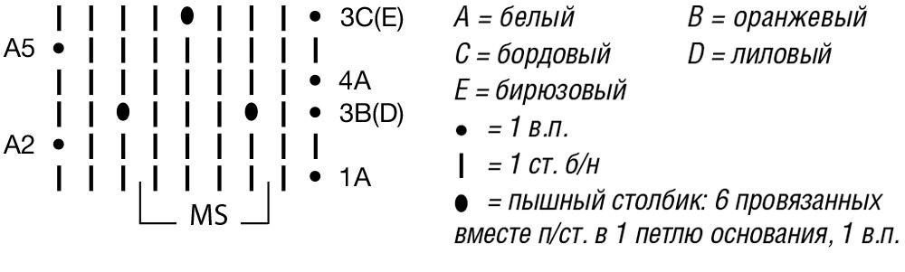 Боковые стороны сумки (2 детали)