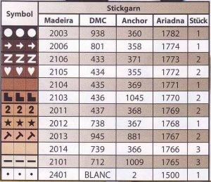 Схемы с ключами для вышивки крестом