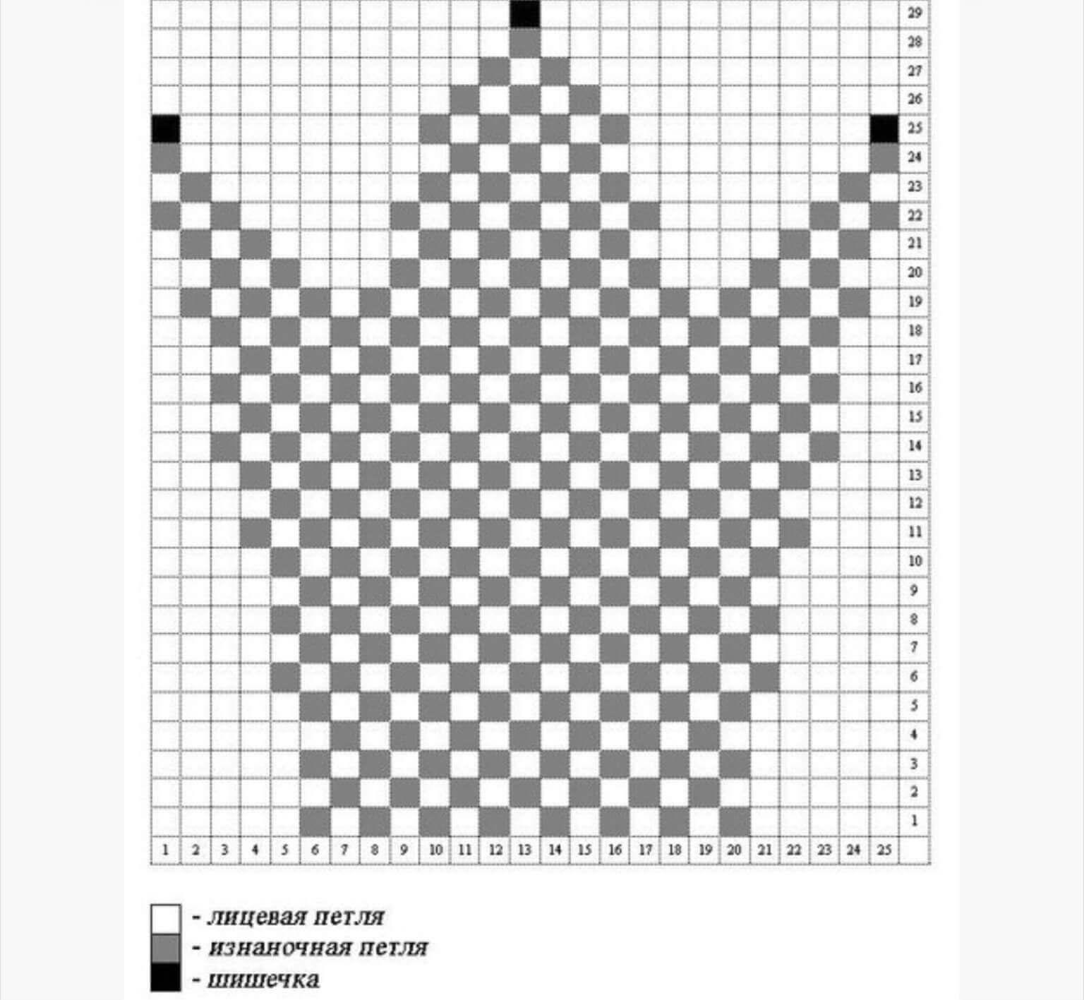 Узоры для вязания спицами » Более 750 схем с описанием 42