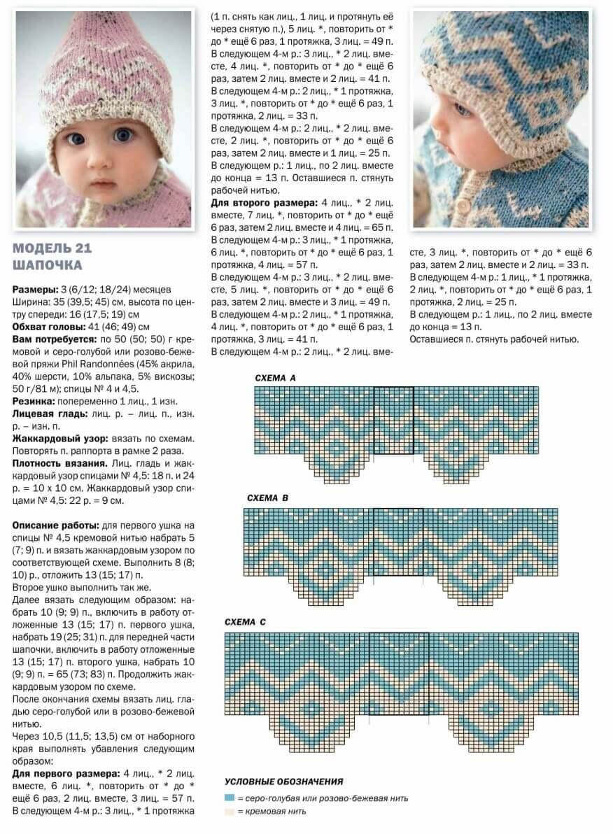 Рисунок для детской шапочки спицами схема