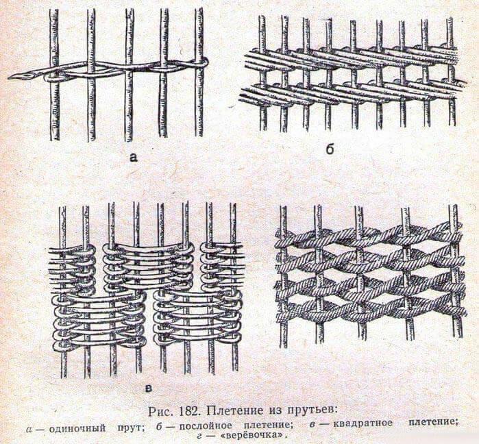 Органайзер из бумажных трубочек