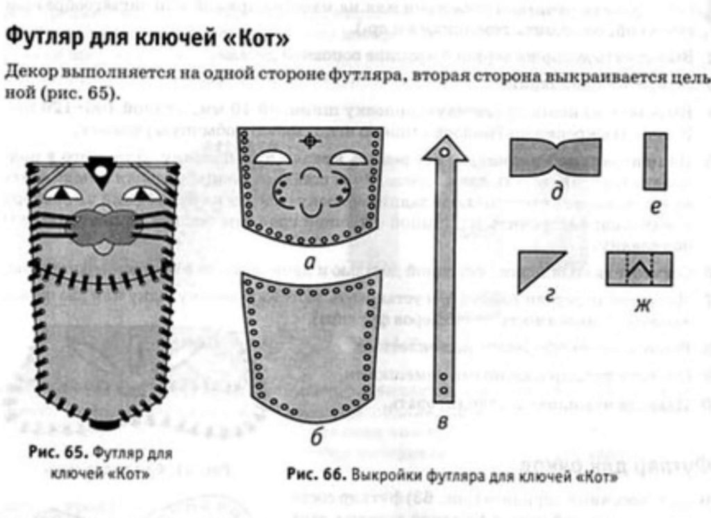 Ключница Кот из кожи или кожзама - мк