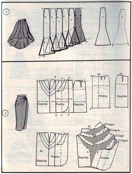 Выкройки юбок