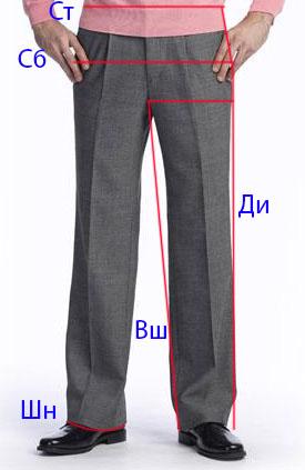 Для мужских брюк