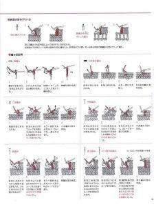 Японские условные обозначения петель