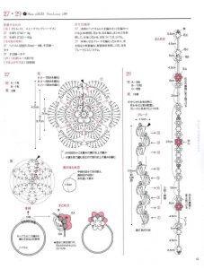 Резиночки со схемами вязания