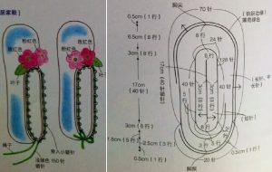 Как связать тапочки крючком - мужские и женские