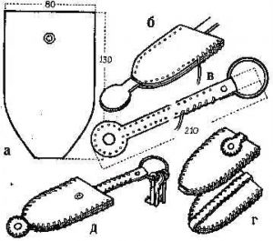 Идеи для ключниц из кожи