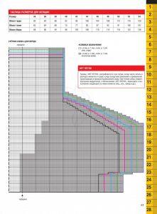 Кофта летучая мышь спицами - 24 лучшие модели с описанием и схемой