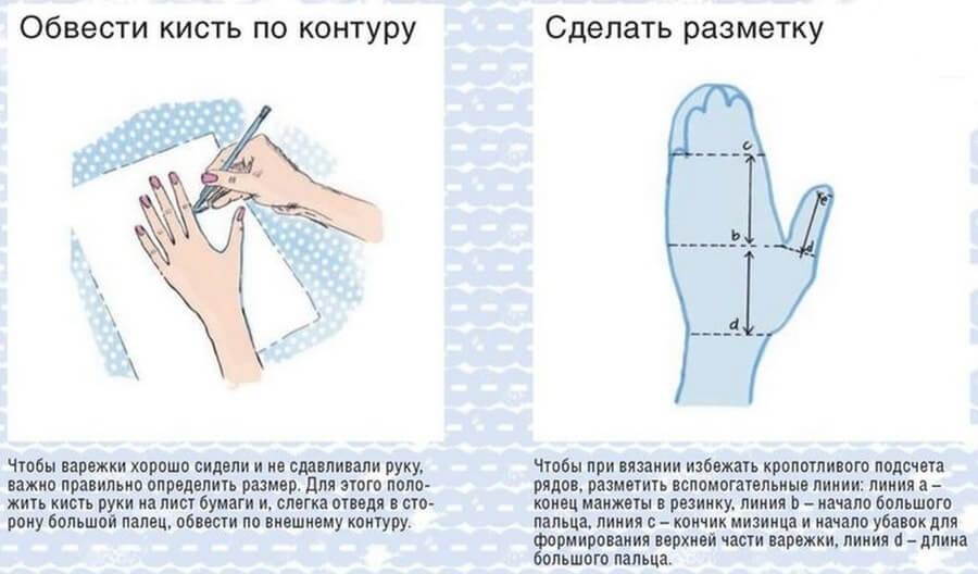 Мужские варежки спицами - 10 лучших мк пошагово