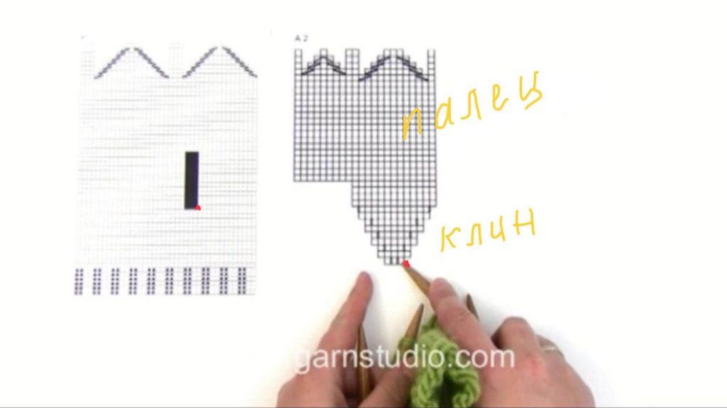 Вяжем большой палец клином с прибавлениями - схемы и 2 мк