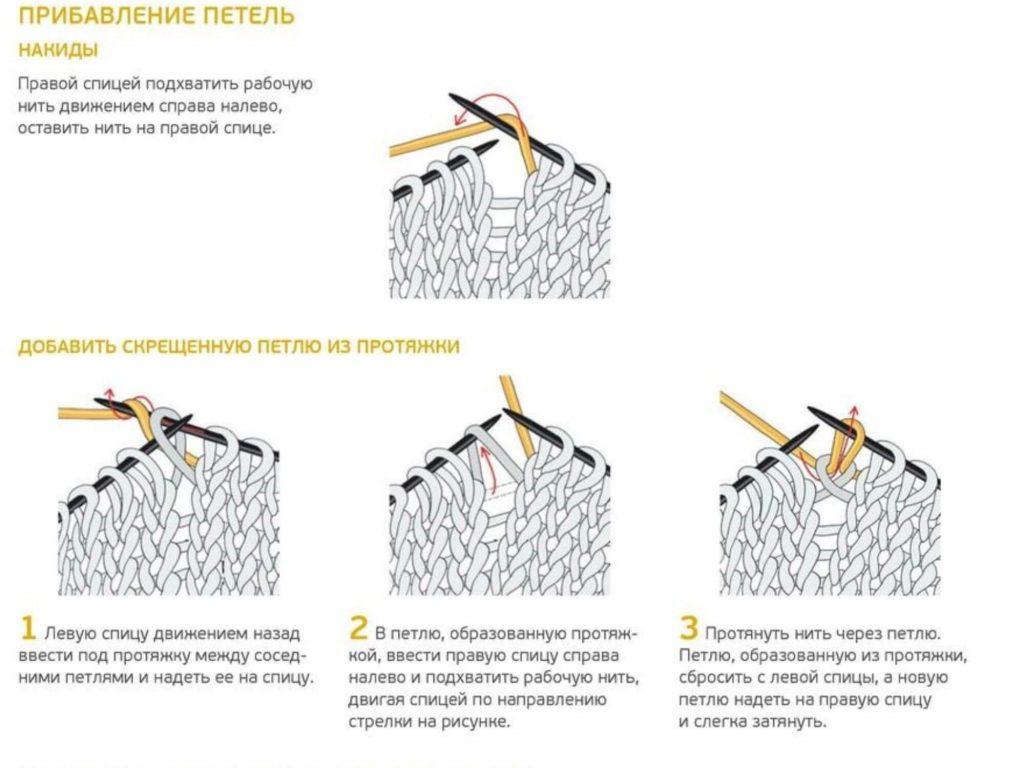 Варежки спицами в технике жаккард - 25 лучших схем узоров