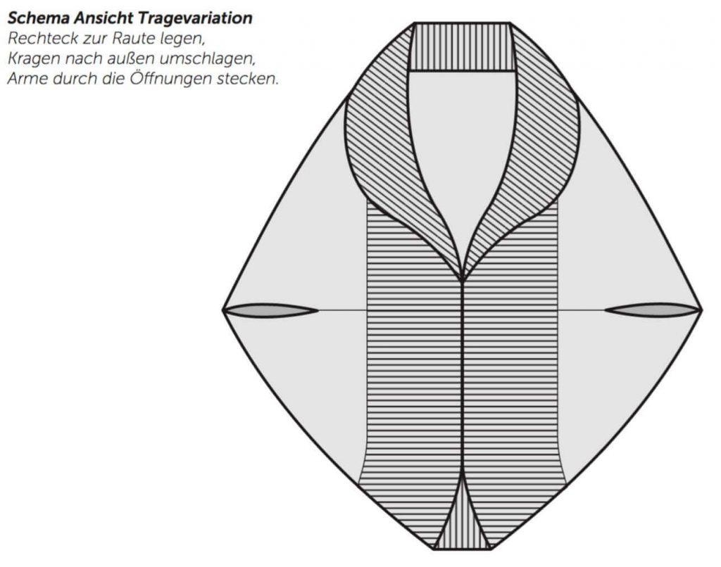 Кардиган кокон спицами - как сделать расчёт и связать самостоятельно